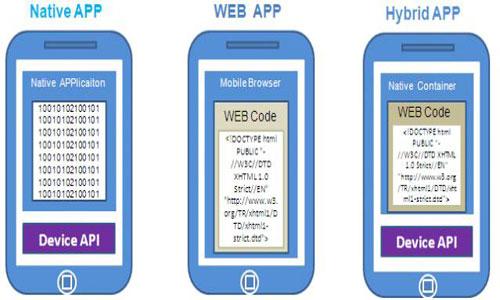 WebApp与NativeApp之间有什么区别